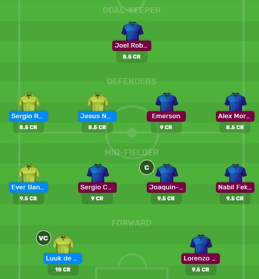 SEV vs BET Laliga Myteam11 Fantasy Football Team
