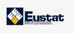 La natalidad baja un 2,7% en Euskadi