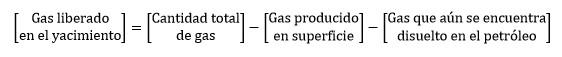 Balance general de Gas