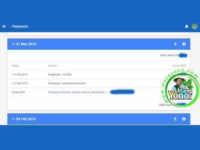 Pembayaran Google Adsense bulan Maret 2015
