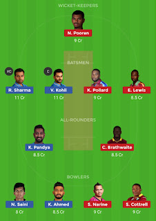 Dream11 team for India vs West Indies 3rd T20 Match | Fantasy cricket tips | Playing 11 | India vs West Indies dream11 Team | today match prediction |