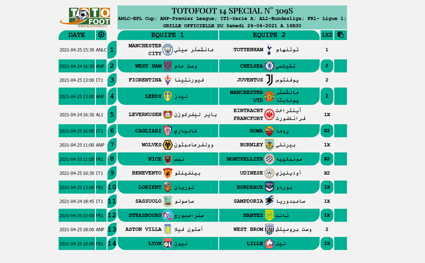 PRONOSTIC TOTOFOOT 14 SPECIAL N° 309S