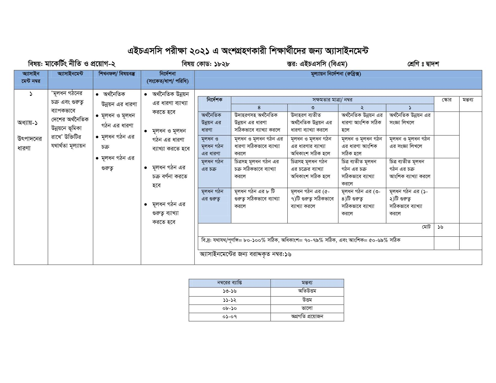 HSC BM Marketing Policy and Applied-2