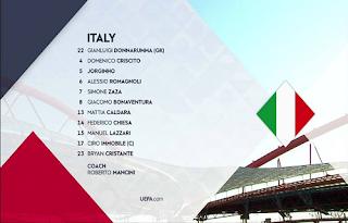 UNL: Portugal vs Italy Biss Key 11 September 2018
