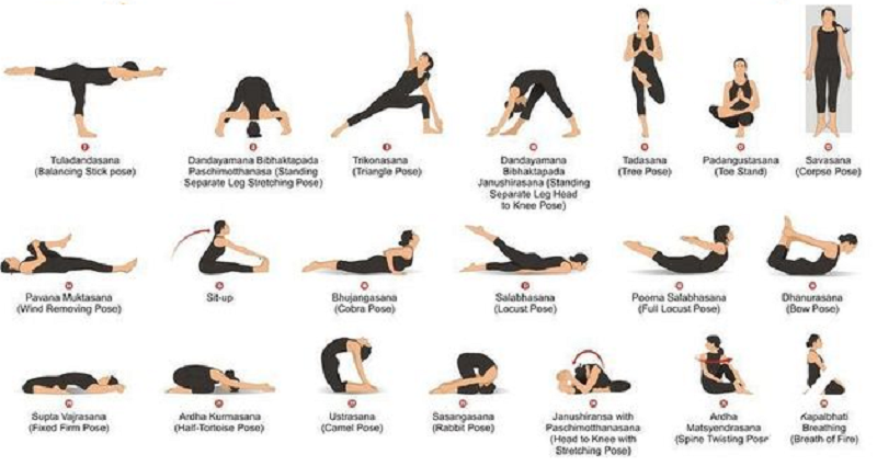 Sex yoga Yoga Sex: