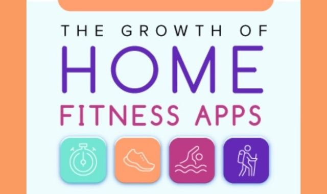 The Increase in Usage of Home Fitness Apps