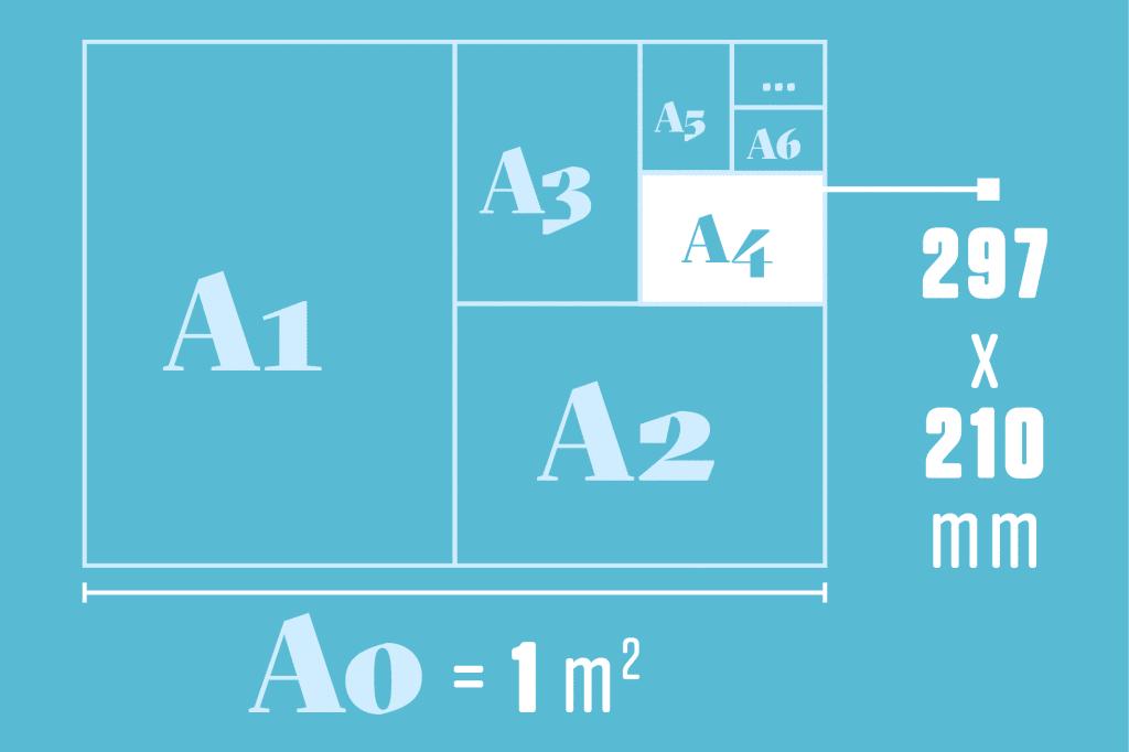 tamanho do papel1 - A incrível relação entre o papel A4 e o tamanho da Terra