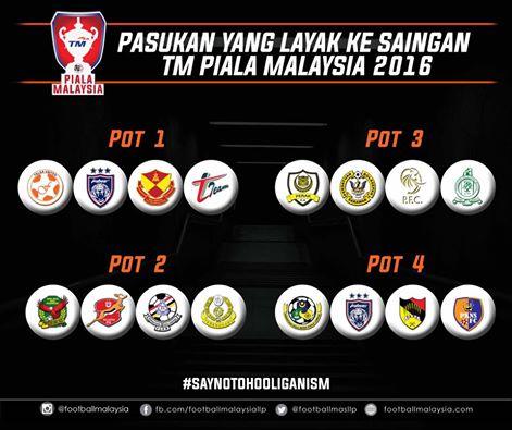 senarai pot Piala Malaysia 2016