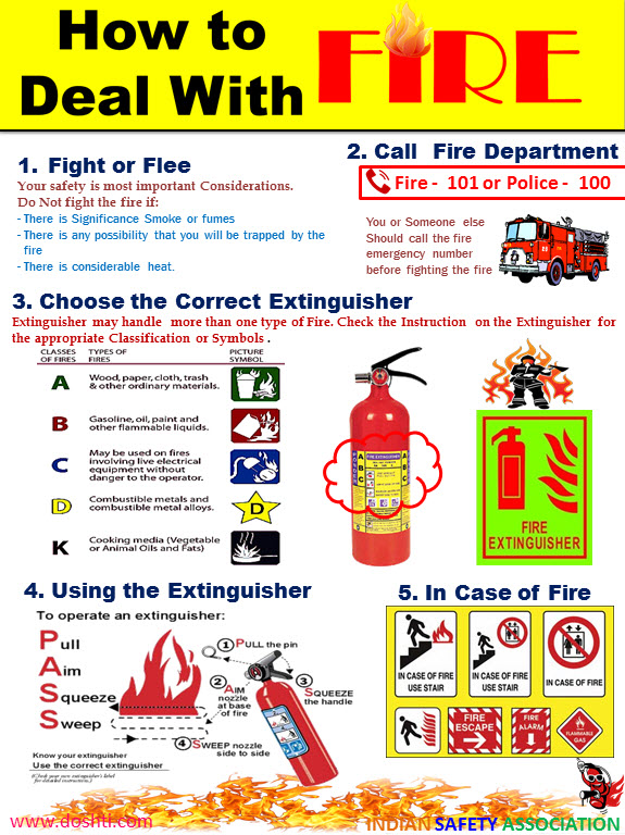 Fire Safety2011 Final besides Fire Extinguisher Abc Dry Powder also File Faraday fire alarm together with Safety What You Need To Know as well Royalty Free Stock Photos Red Fire Alarm Image4352608. on fire alarm pull