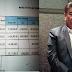 SHOCKING EXPOSED: Mahigit sa P300-M DAP Corruption ni Drilon From The Iloilo Convention Center project
