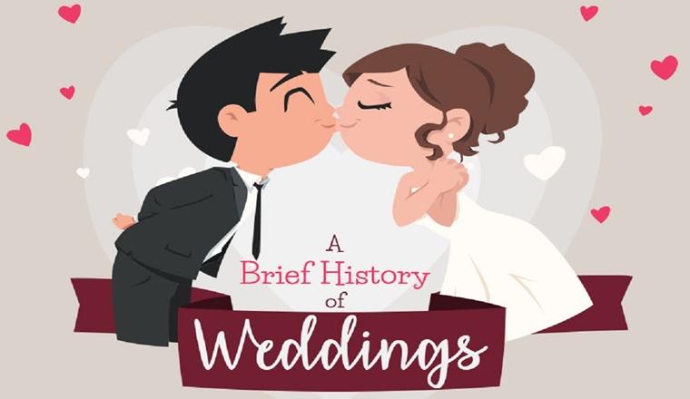 History Of Weddings #infographic