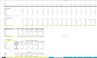network distribution summary model
