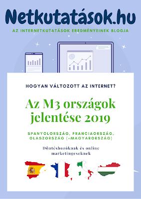 ES-FR-IT - Hogyan változott az internet? Az M3 mediterrán országok jelentése 2019 - megrendelhető kiadvány