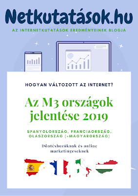 HOGYAN VÁLTOZOTT AZ INTERNET? - Az M3 mediterrán országok jelentése 2019
