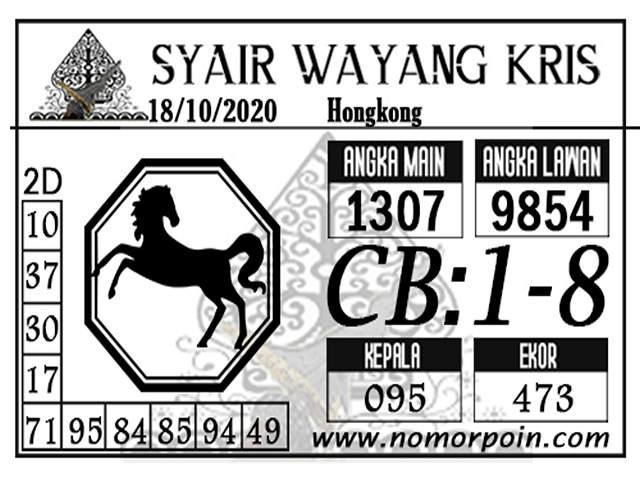 Kode syair Hongkong Minggu 18 Oktober 2020 194