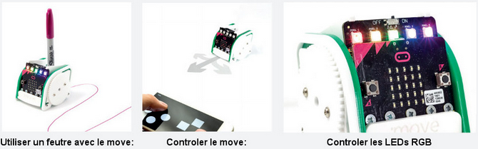 move mini un kit pour faire rouler votre micro bit mchobby le blog. Black Bedroom Furniture Sets. Home Design Ideas