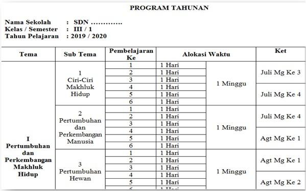 Program Tahunan Kelas 3 SD/MI Tahun 2019/2020 - Homesdku