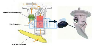 Pompa bahan bakar pada system EFI mobil