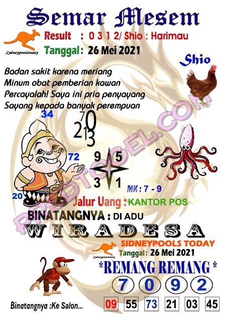 Syair Semar Mesem Sdy Rabu 26 Mei 2021