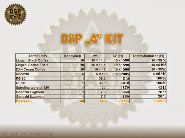 "DXN Dynamic Start Program ""A"" Kit"