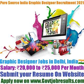 Pure Source India Graphic Designer Recruitment 2021-22