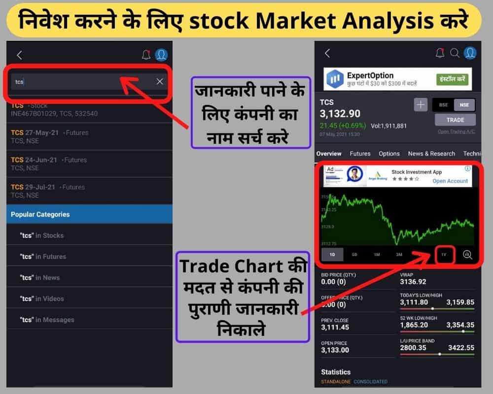 share market se paise kaise kamaye