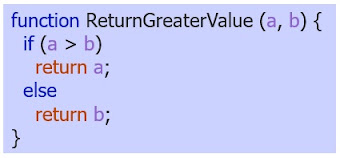 Function returning greater value among 2 numbers