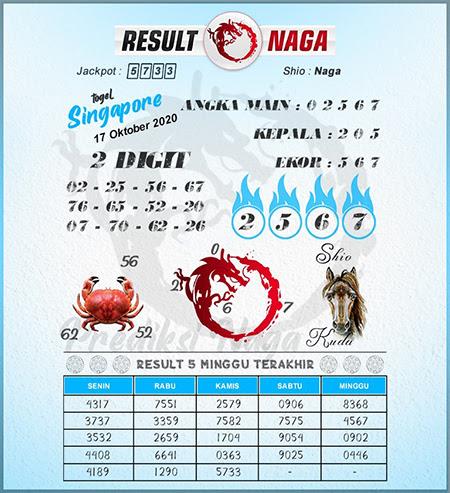 Prediksi Result Naga Sabtu
