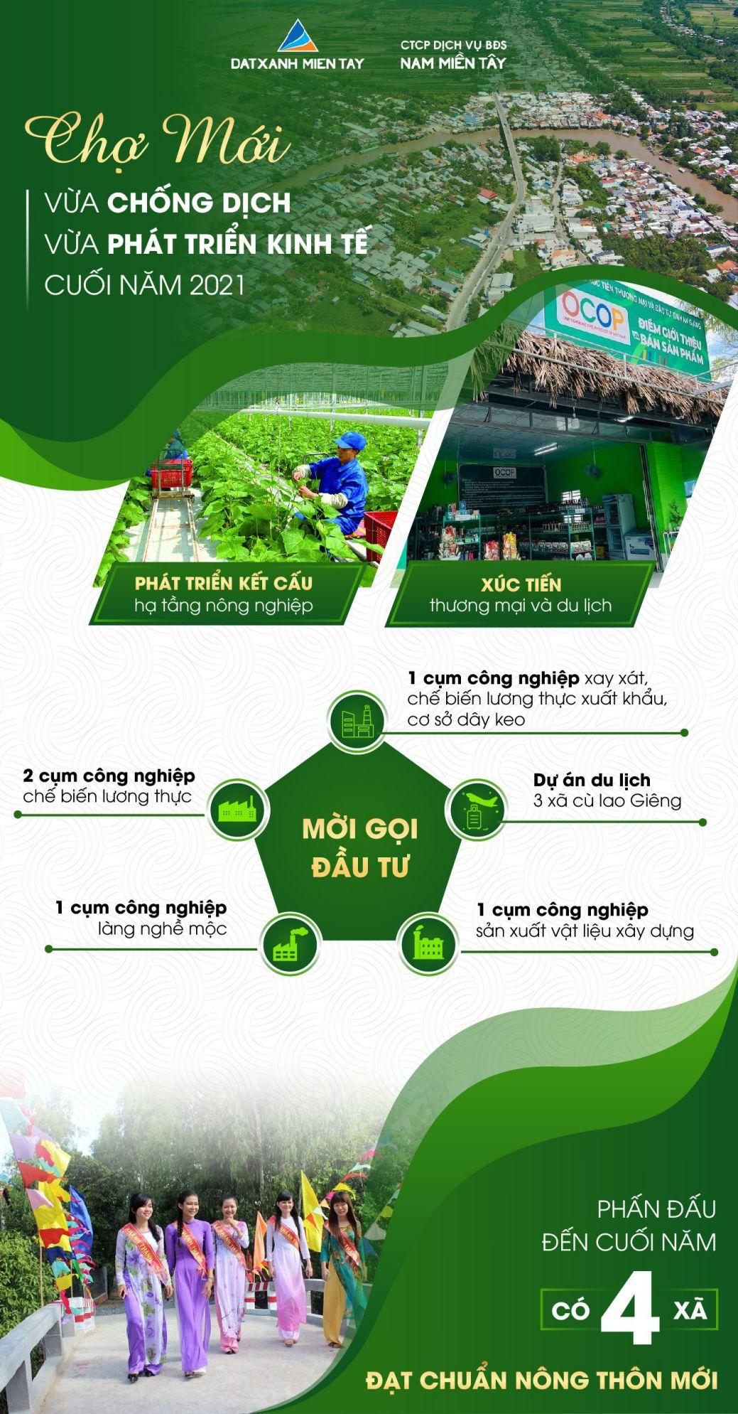 Infographic về mục tiêu phát triển kinh tế 6 tháng cuối năm Chợ Mới. Nguồn: Bất Động Sản Nam Miền Tây