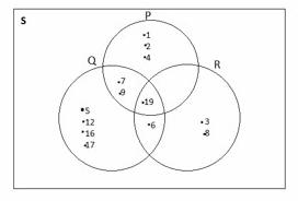 Contoh soal dan pembahasan tentang diagram venn himpunan ccuart Image collections