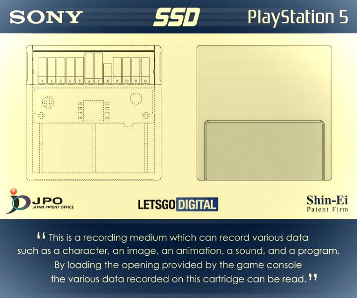 Sony Revealed the purpose of cartridges for the PlayStation 5