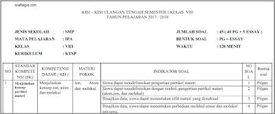 download Kisi Kisi UTS IPA SMP/ MTs Kelas 8 Semester 1 kurikulum 2013 tahun 2017 2018