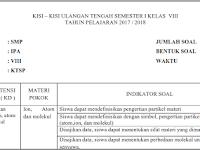 Kisi Kisi UTS IPA SMP/ MTs Kelas 8 Semester 1/ Ganjil KTSP