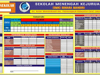 Download Kumpulan Papan Data Administrasi SMK Format CDR