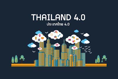 สภาวะการเรียนรู้ที่ได้รับการขับเคลื่อนอย่างมีประสิทธิภาพในประเทศไทยกับ  ระบบการศึกษาแบบบูรณาการทางเทคโนโลยี