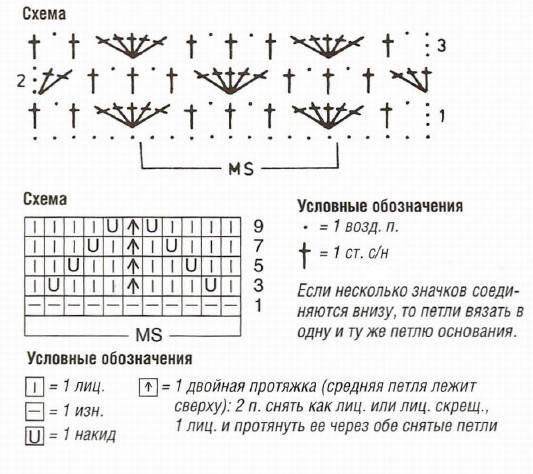 vyazaniespicami puloverspicami vyazaniedlyajenschin ajurniipulover shemauzora opisanievyazaniya galkindnevnik (3)