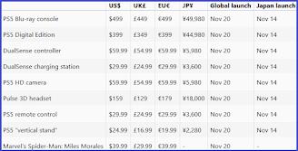PS5の価格と発売日