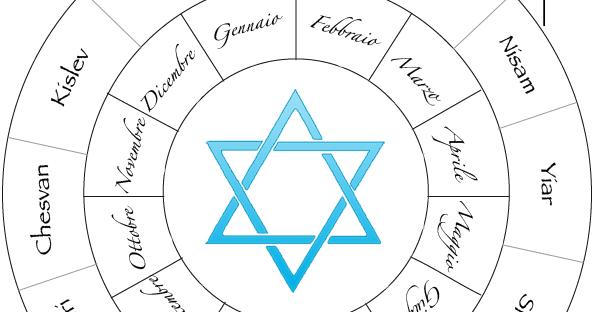 Calendario Ebreo.Accademia Dei Sensi Almanacco Quotidiano A Cura Di