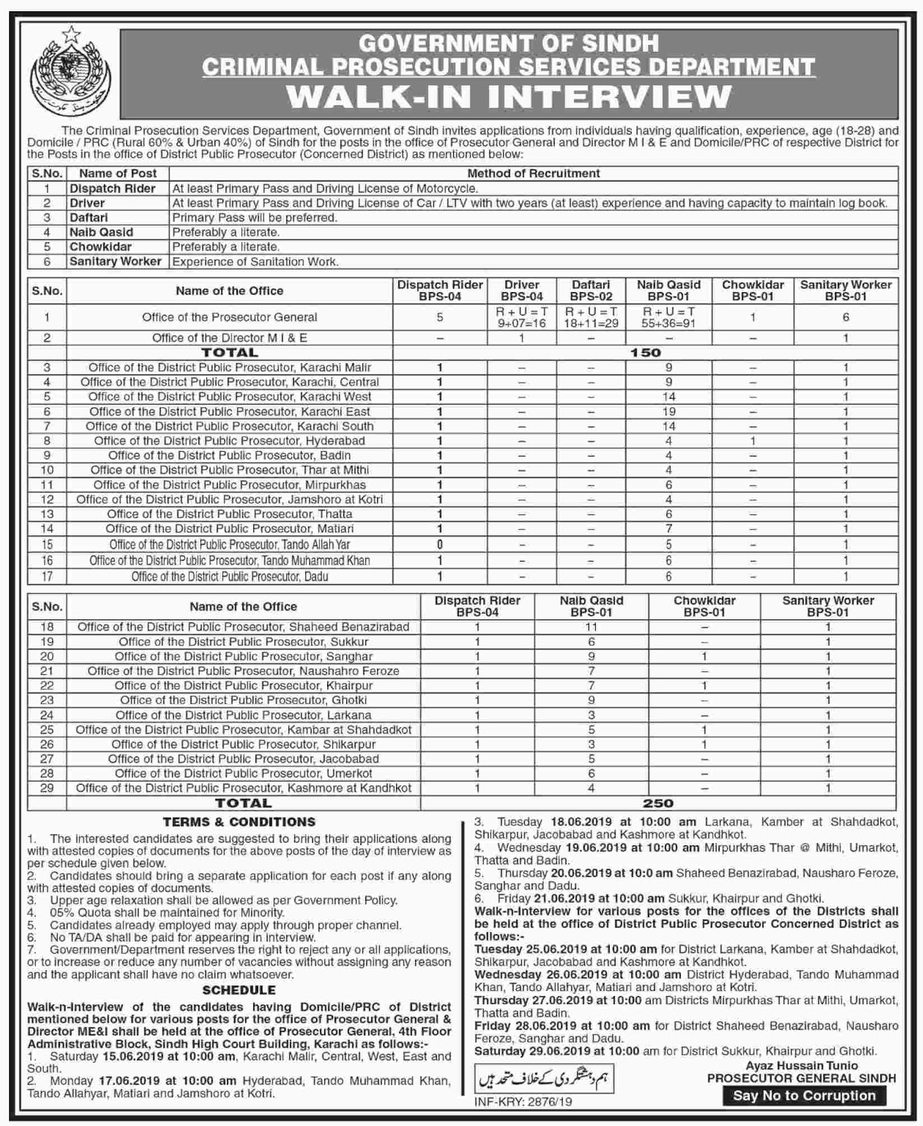 Jobs in Criminal Prosecution Services Department Sindh