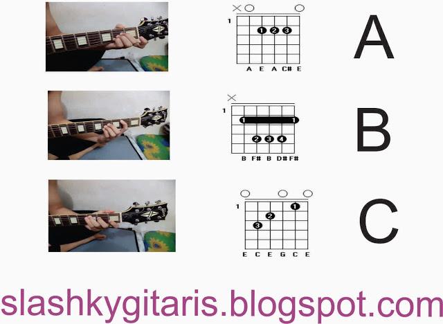 belajar gitar, belajar gitar pemula, cara mudah belajar gitar, tips bermain gitar, belajar kunci gitar, kunci gitar, chord gitar, belajar gitar dasar, kunci A mayor, kunci B mayor, kunci C mayor