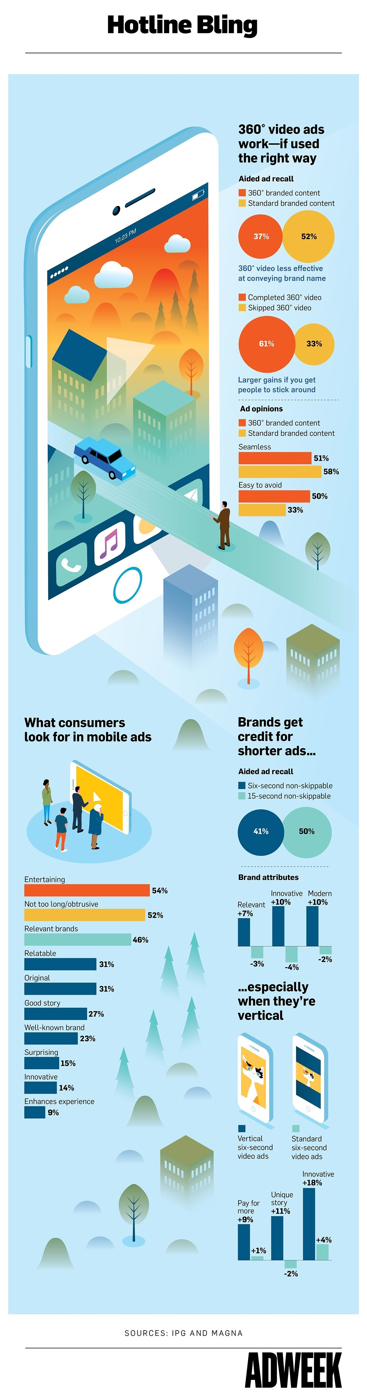 How to Make a Mobile Ad That Consumers Won't Hate - #infographic