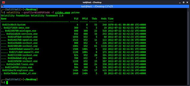 volatility pstree command on Kali Linux