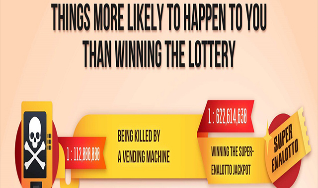 Things that are more likely to happen to you than the lottery #infographic