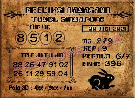 Pred Nagasaon SGP minggu 30 mei 2021