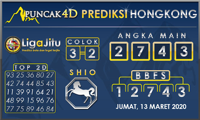 PREDIKSI TOGEL HONGKONG PUNCAK4D 13 MARET 2020