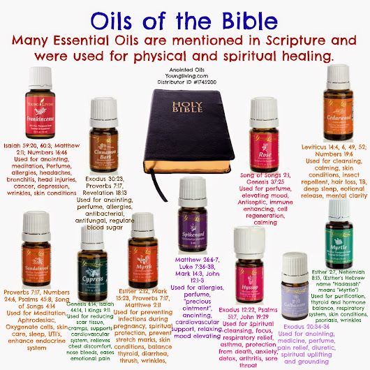 Oils of The Bible