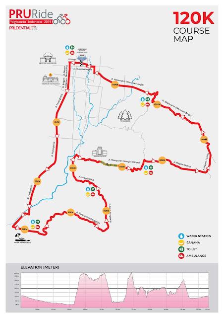 lomba olahraga sepeda sportfest indonesia 2019
