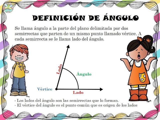 definicion-angulos