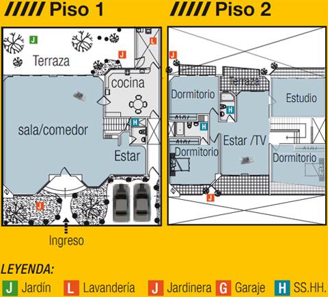 Planos de casa en 320m2 de terreno planos de casas for Distribuir casa planos
