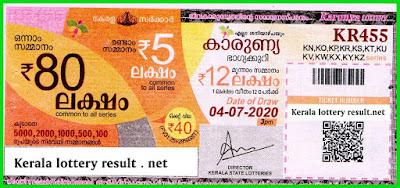 Live: Kerala Lottery Result 04.07.20 Karunya KR-455 Lottery Result